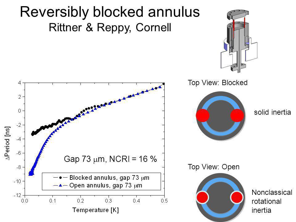 Reversibly blocked annulus Rittner & Reppy, Cornell