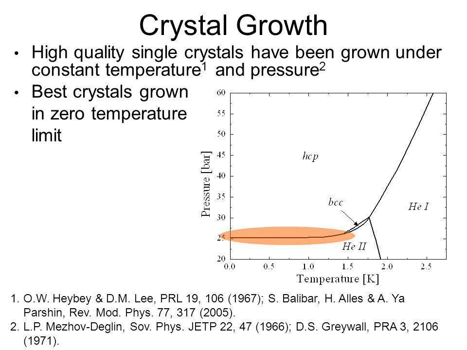 Crystal Growth High quality single crystals have been grown under constant temperature1 and pressure2.