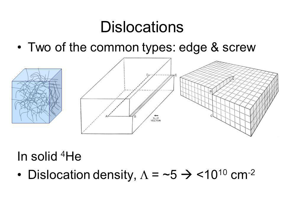 Dislocations Two of the common types: edge & screw In solid 4He