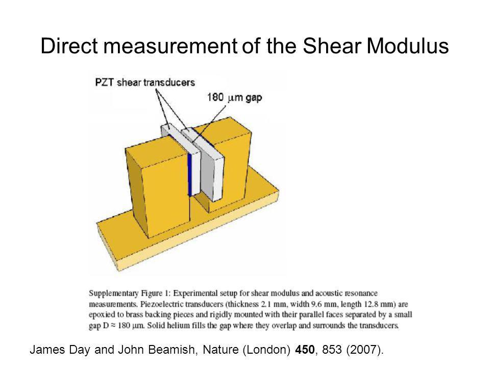 Direct measurement of the Shear Modulus
