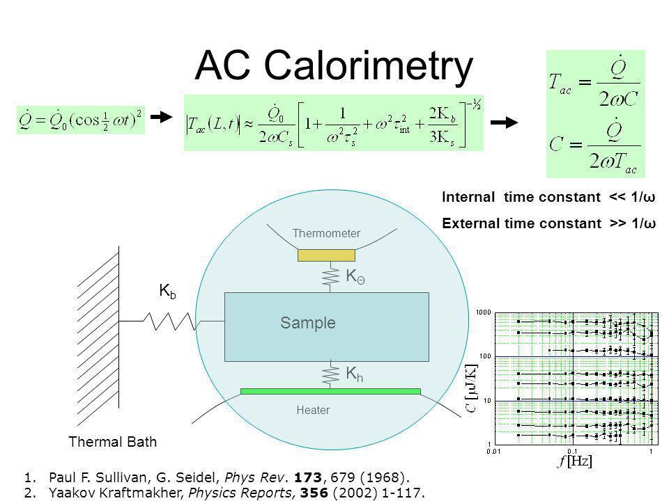 AC Calorimetry KΘ Kb Sample Kh Internal time constant << 1/ω