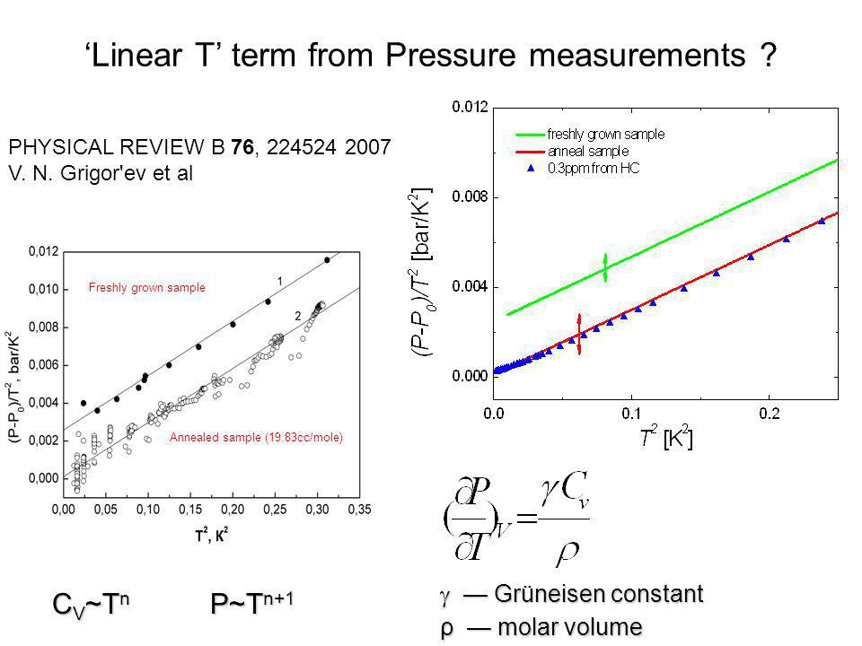 'Linear T' term from Pressure measurements