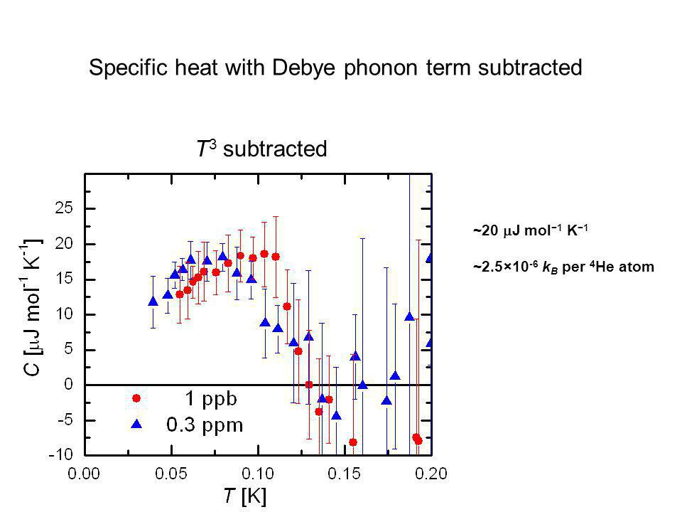 Specific heat with Debye phonon term subtracted