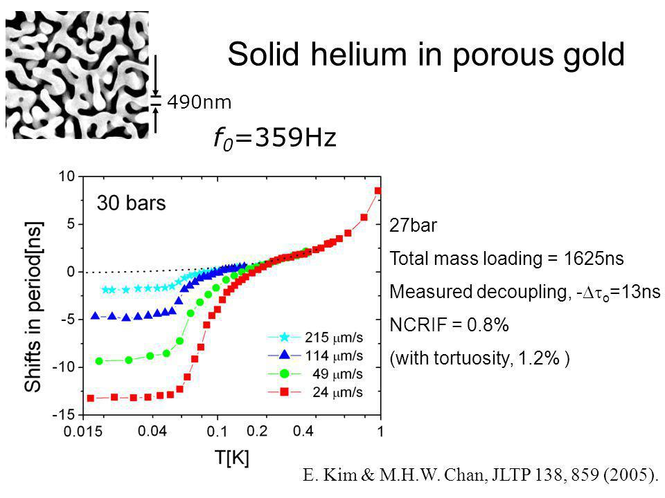 Solid helium in porous gold