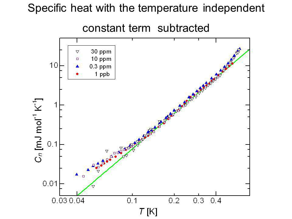 Specific heat with the temperature independent constant term subtracted