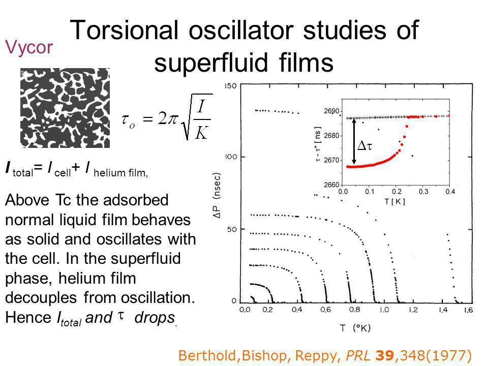 Torsional oscillator studies of superfluid films