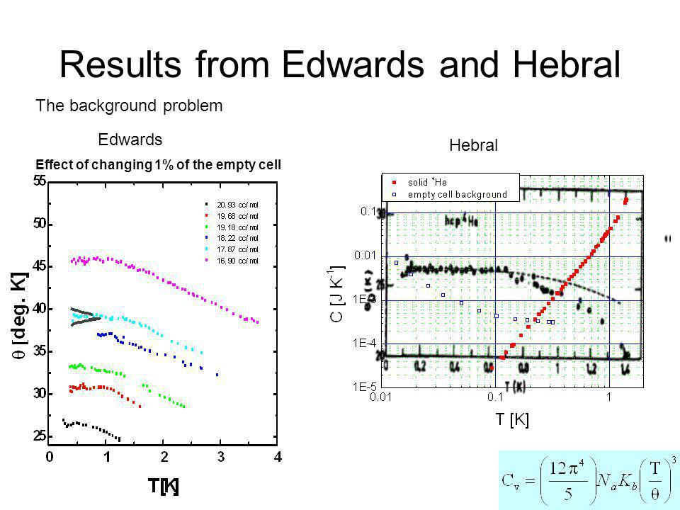Results from Edwards and Hebral