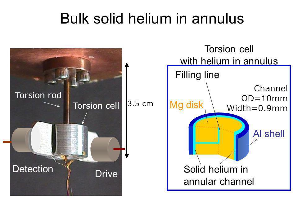 Bulk solid helium in annulus