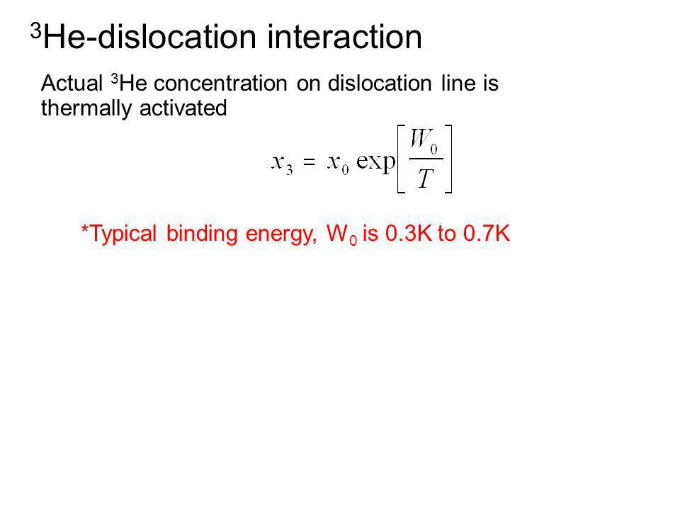 3He-dislocation interaction
