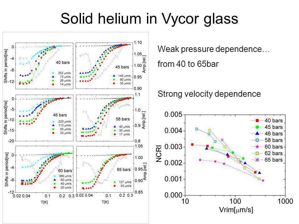 Solid helium in Vycor glass