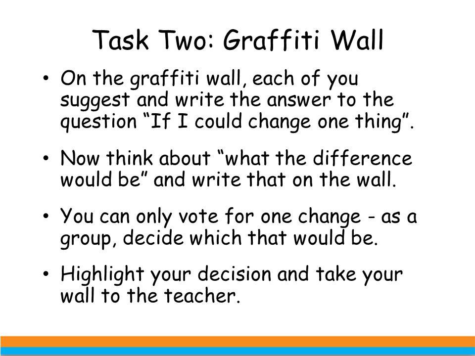 Task Two: Graffiti Wall