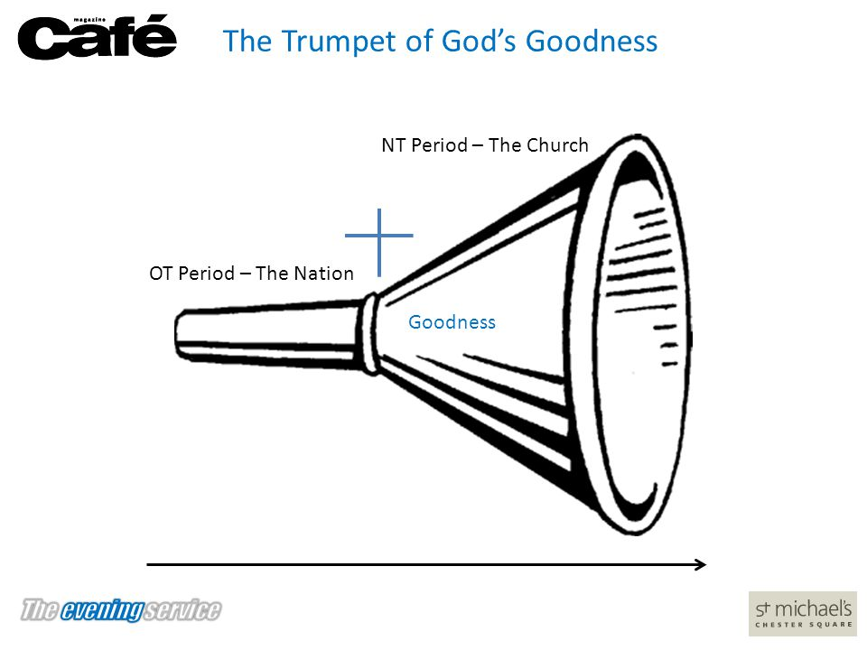 The Trumpet of God's Goodness