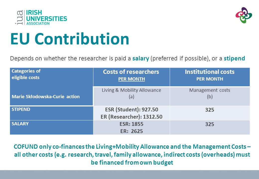 Living & Mobility Allowance (a)