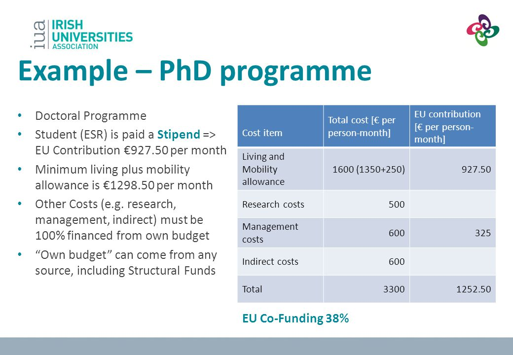 Example – PhD programme