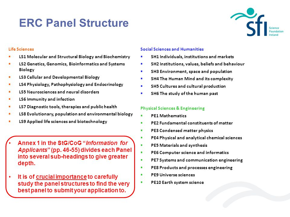 ERC Panel Structure Life Sciences. LS1 Molecular and Structural Biology and Biochemistry.