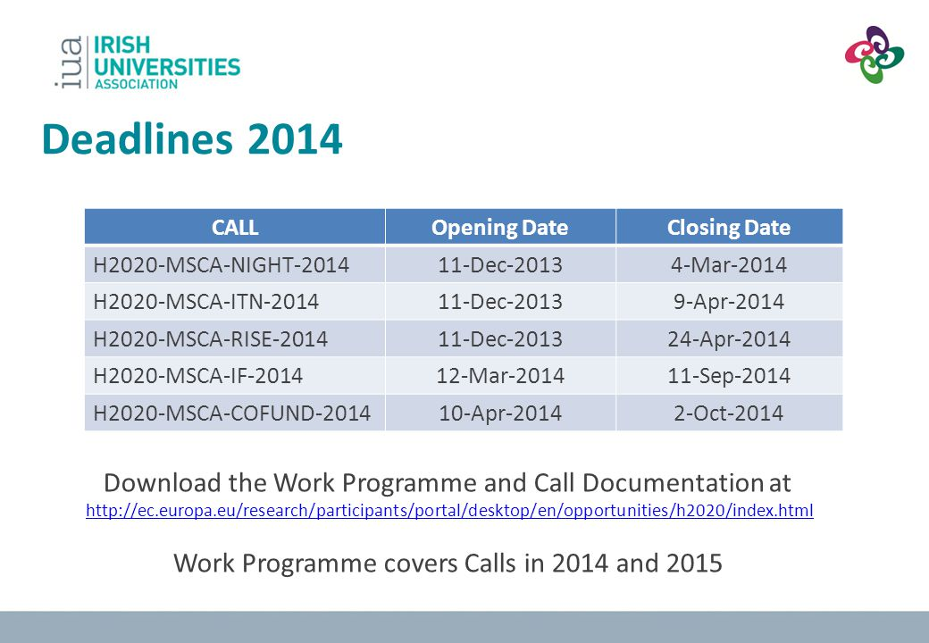 Work Programme covers Calls in 2014 and 2015