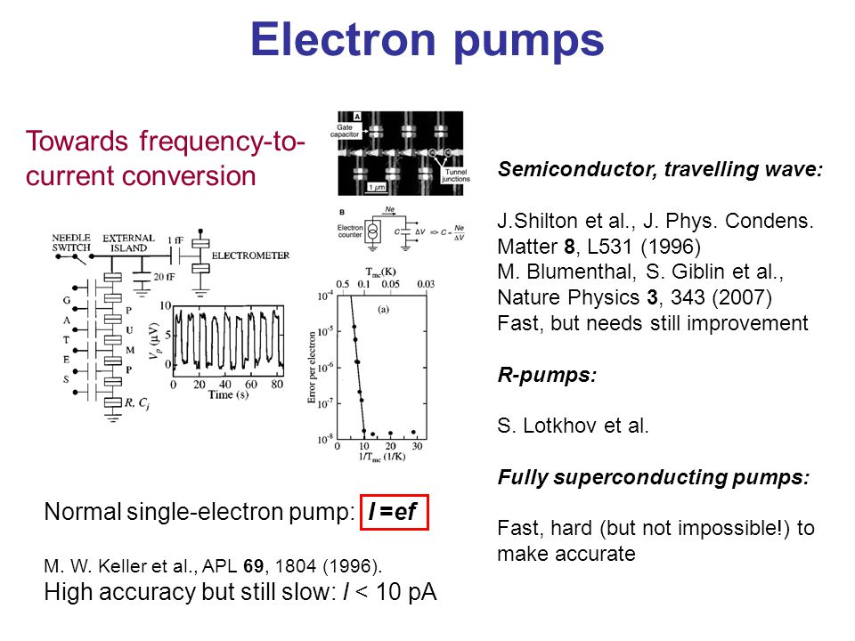 Electron pumps Towards frequency-to- current conversion