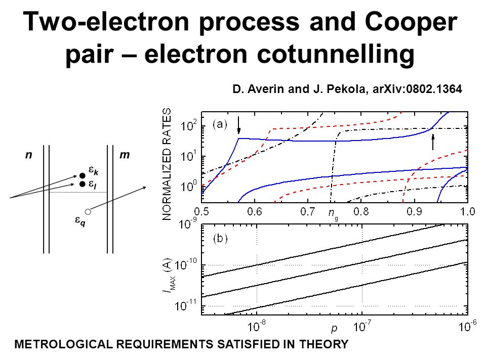 Two-electron process and Cooper pair – electron cotunnelling