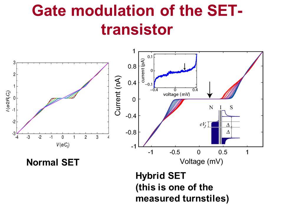 Gate modulation of the SET-transistor