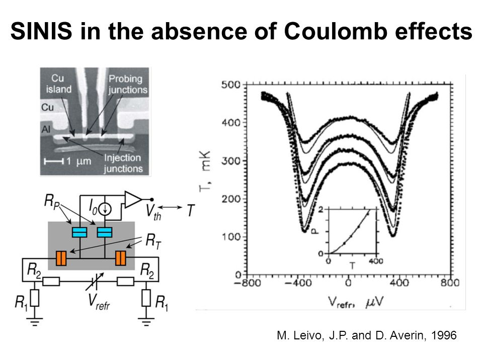 SINIS in the absence of Coulomb effects