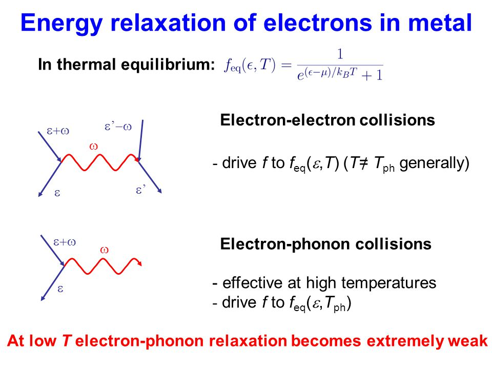 Energy relaxation of electrons in metal