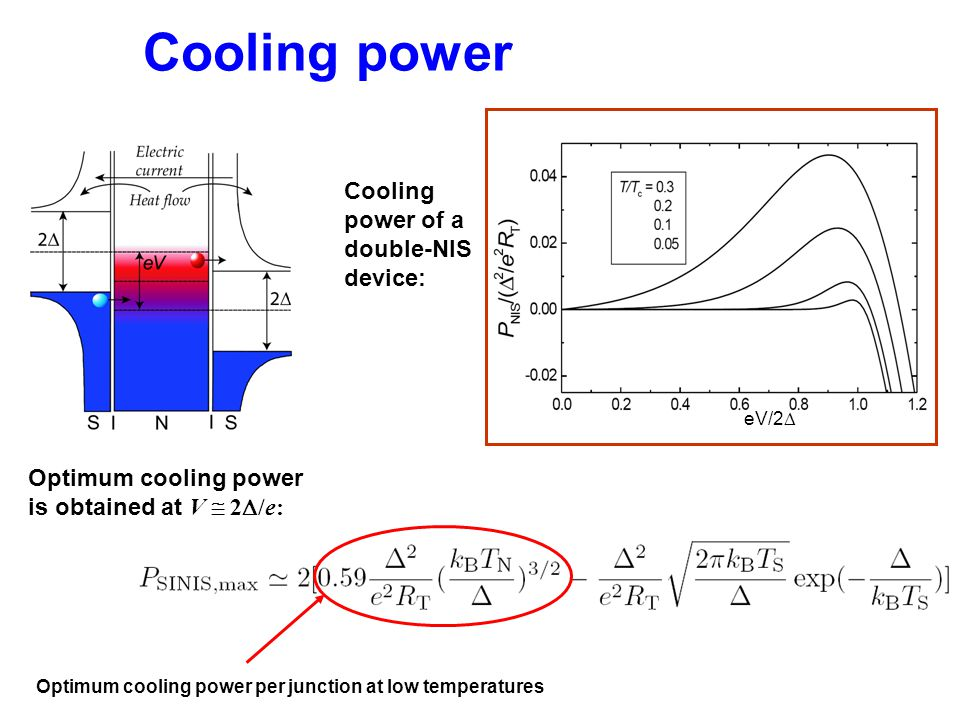 Cooling power Cooling power of a double-NIS device: