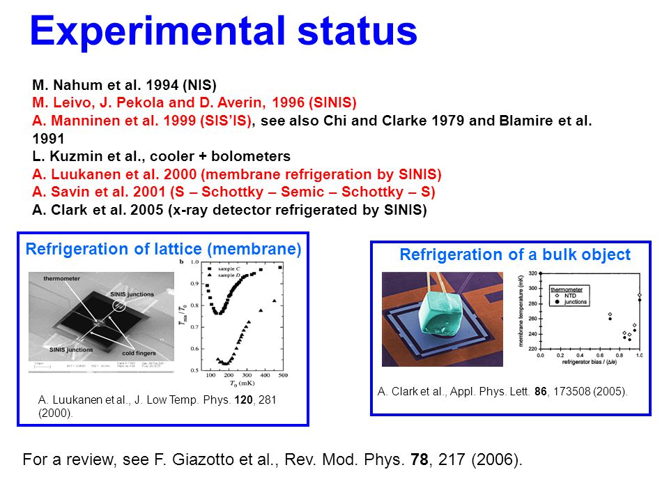 Experimental status Refrigeration of lattice (membrane)