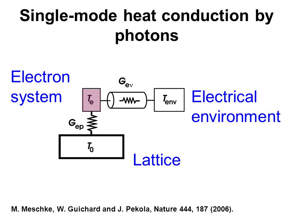 Single-mode heat conduction by photons