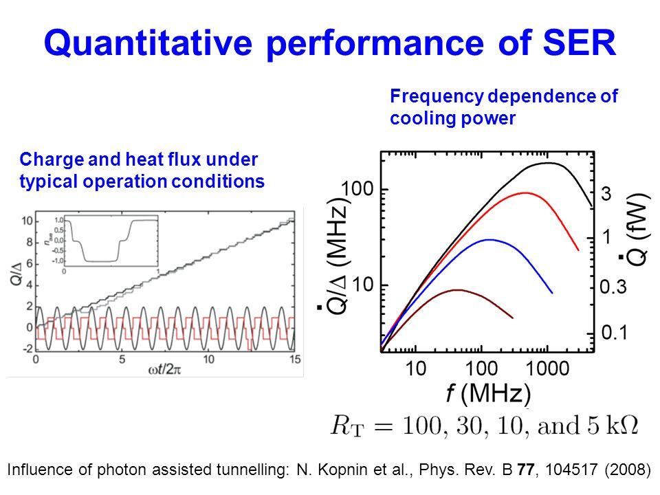Quantitative performance of SER