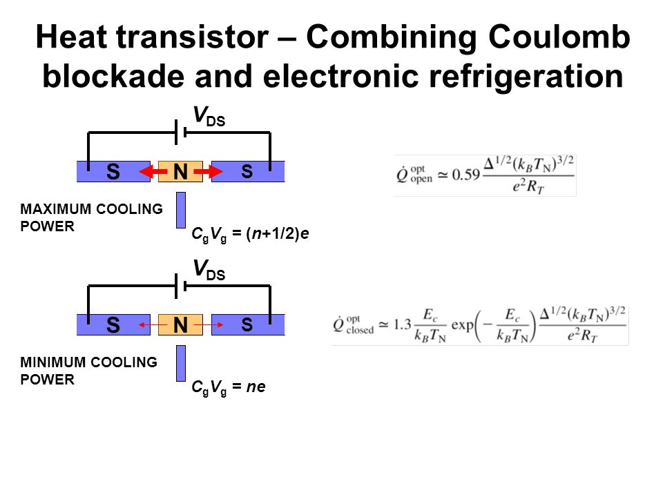 Heat transistor – Combining Coulomb blockade and electronic refrigeration