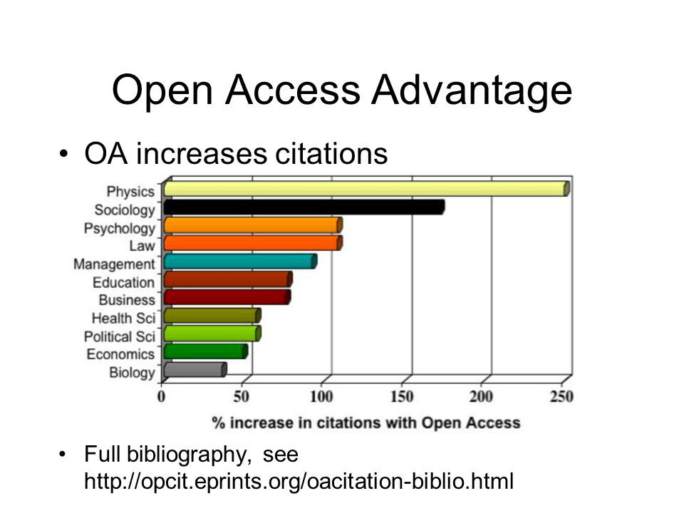 Open Access Advantage OA increases citations