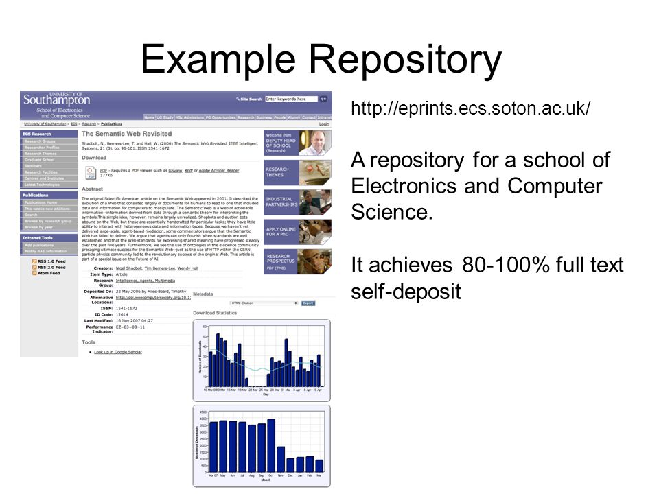 Example Repository http://eprints.ecs.soton.ac.uk/ A repository for a school of Electronics and Computer Science.