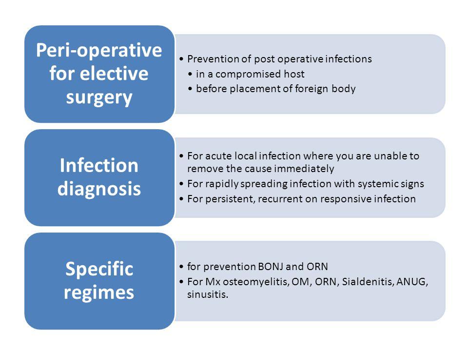 Peri-operative for elective surgery