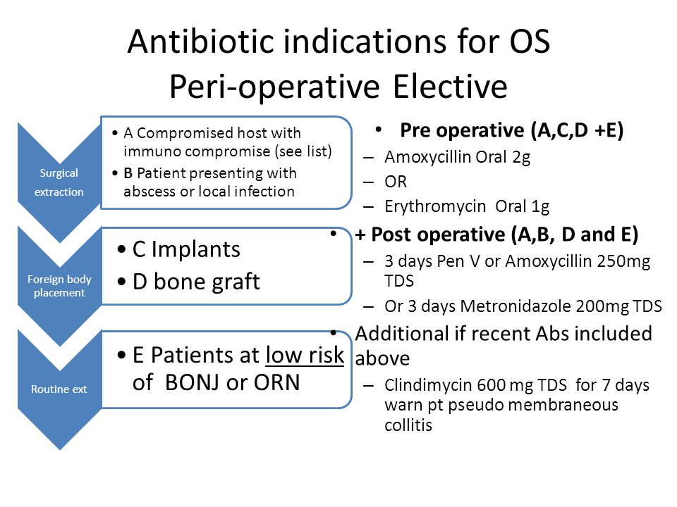 Antibiotic indications for OS Peri-operative Elective