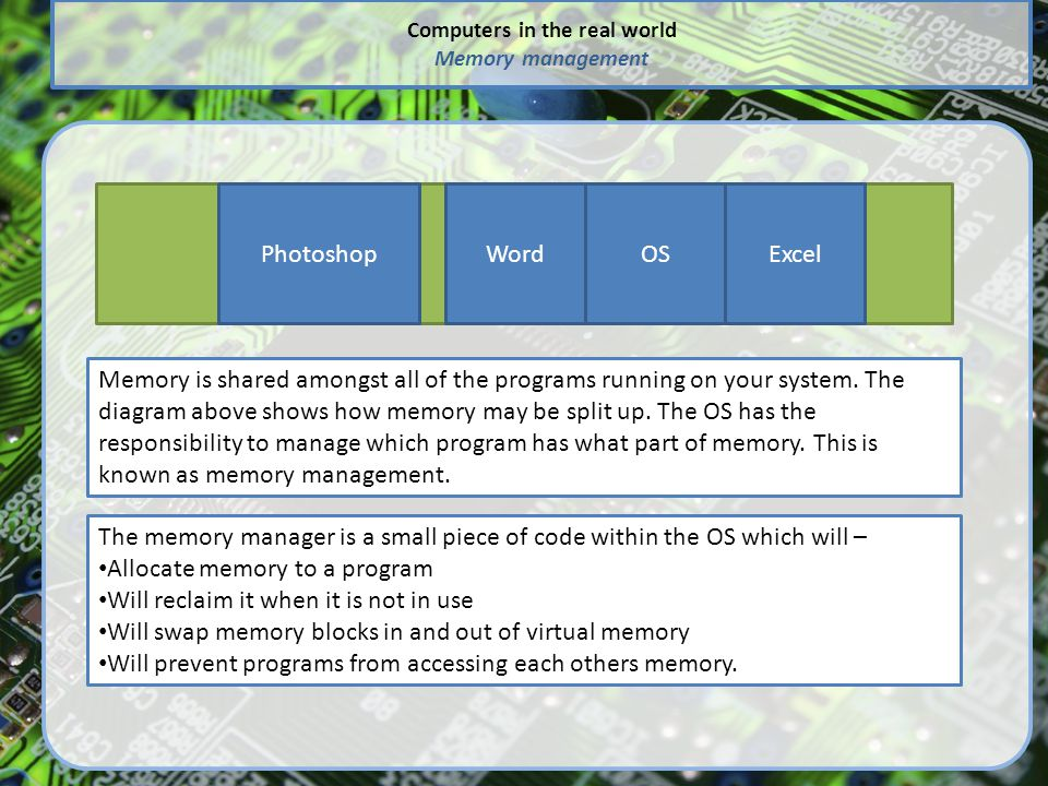 Computers in the real world Memory management
