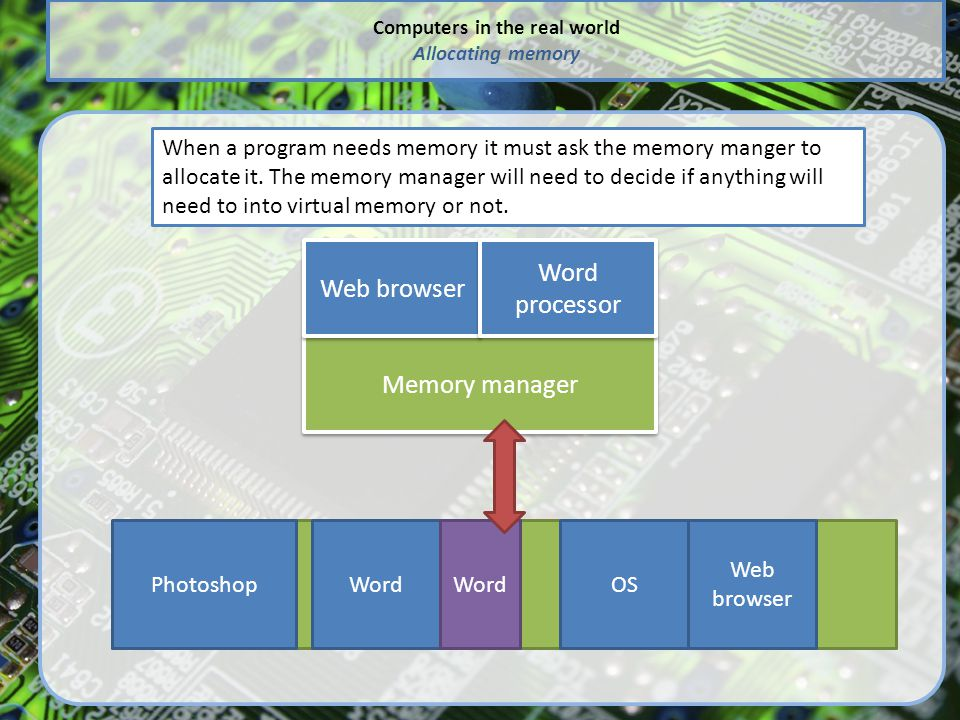 Computers in the real world Allocating memory