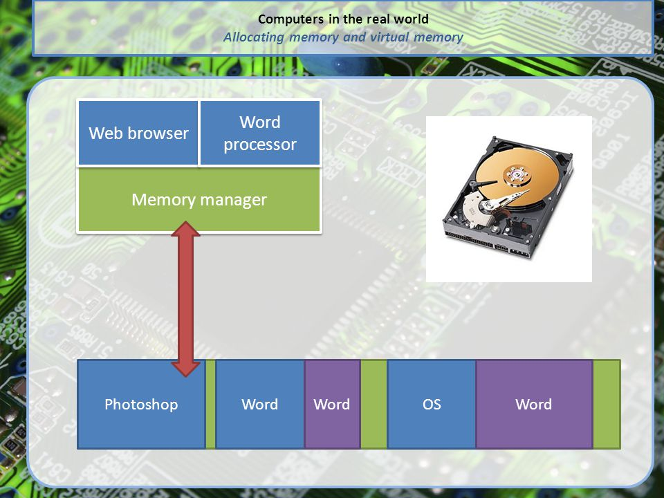 Computers in the real world Allocating memory and virtual memory