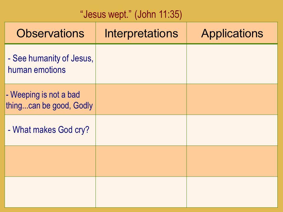 Observations Interpretations Applications Jesus wept. (John 11:35)