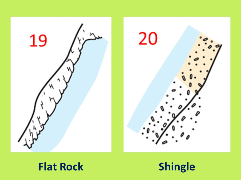 Flat Rock Shingle