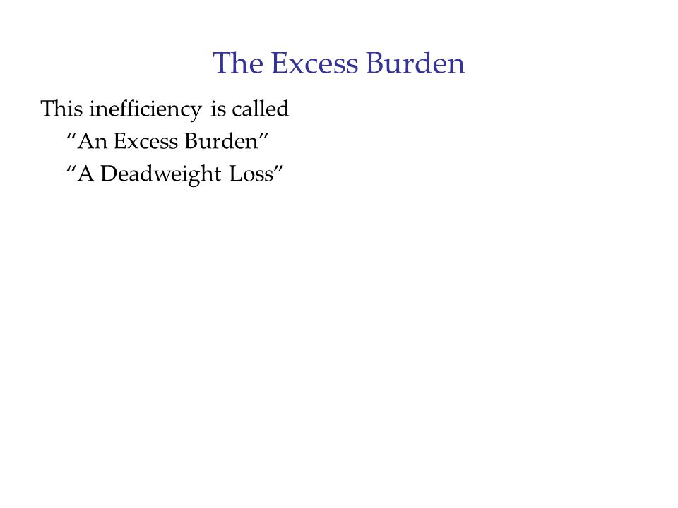 The Excess Burden This inefficiency is called An Excess Burden