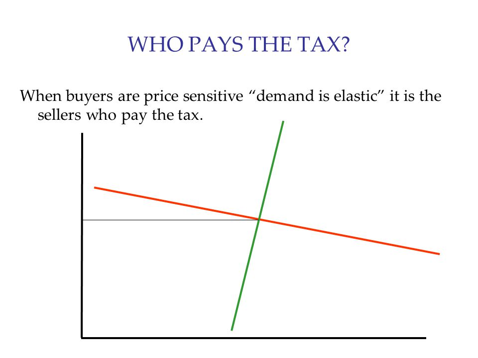 WHO PAYS THE TAX.