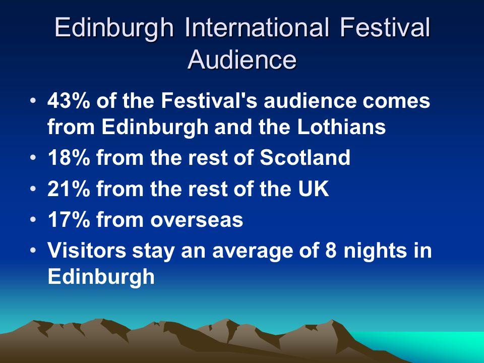Edinburgh International Festival Audience