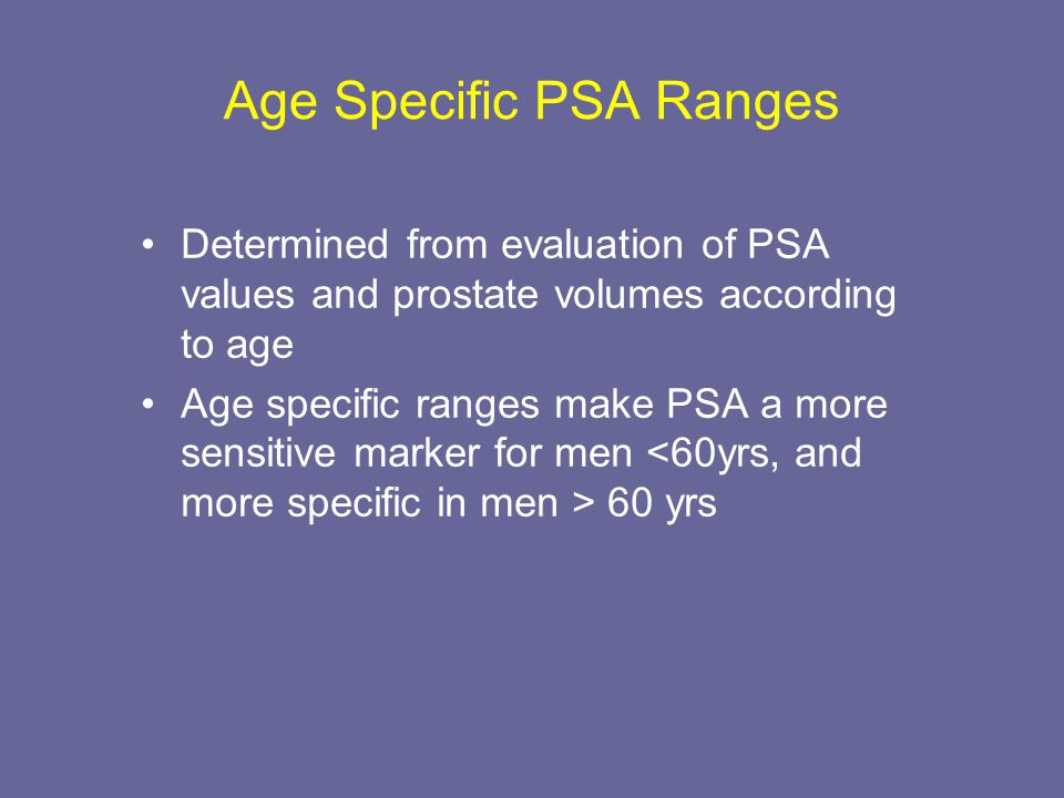 Age Specific PSA Ranges