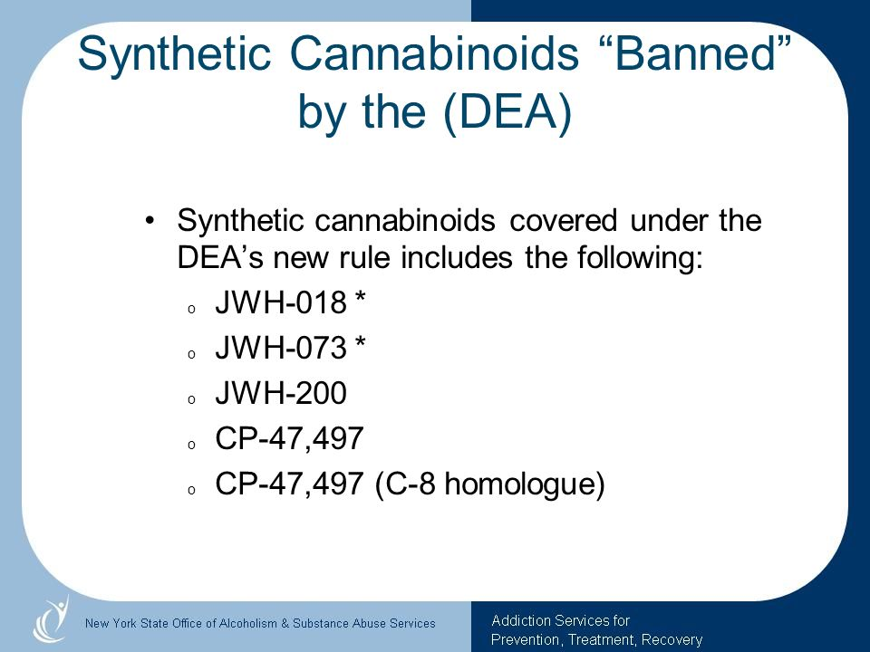Synthetic Cannabinoids Banned by the (DEA)