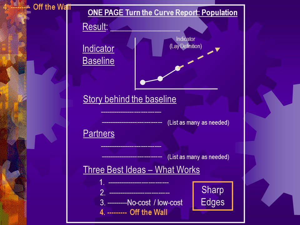 ONE PAGE Turn the Curve Report: Population