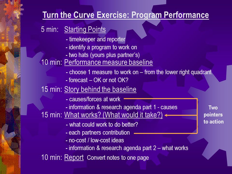 Turn the Curve Exercise: Program Performance