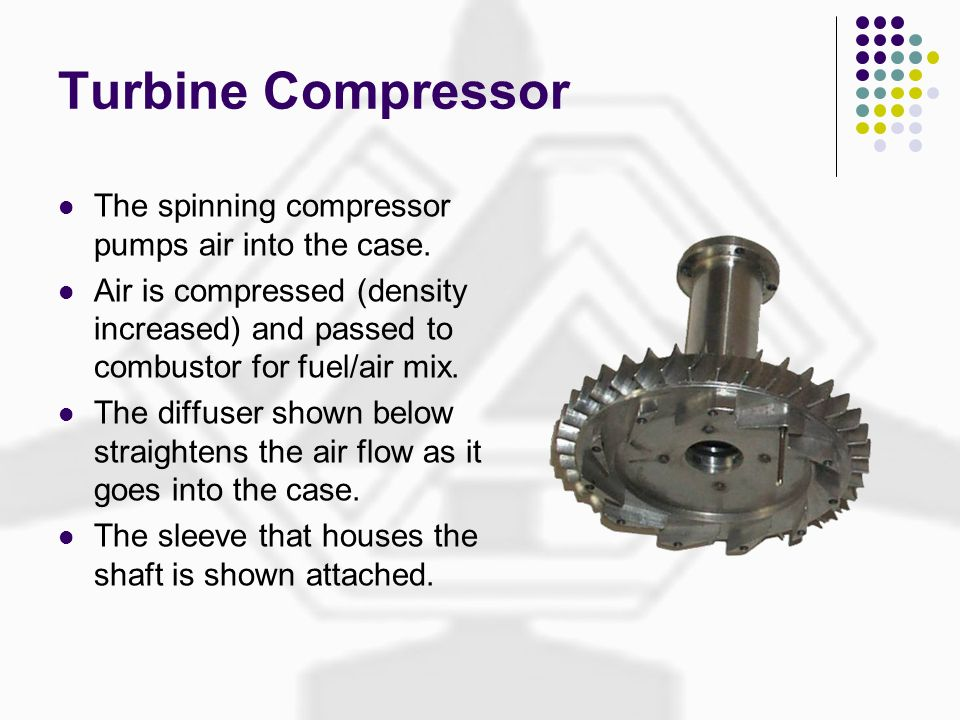 Turbine Compressor The spinning compressor pumps air into the case.