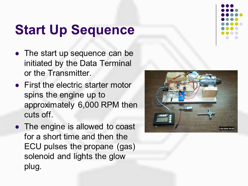 Start Up Sequence The start up sequence can be initiated by the Data Terminal or the Transmitter.