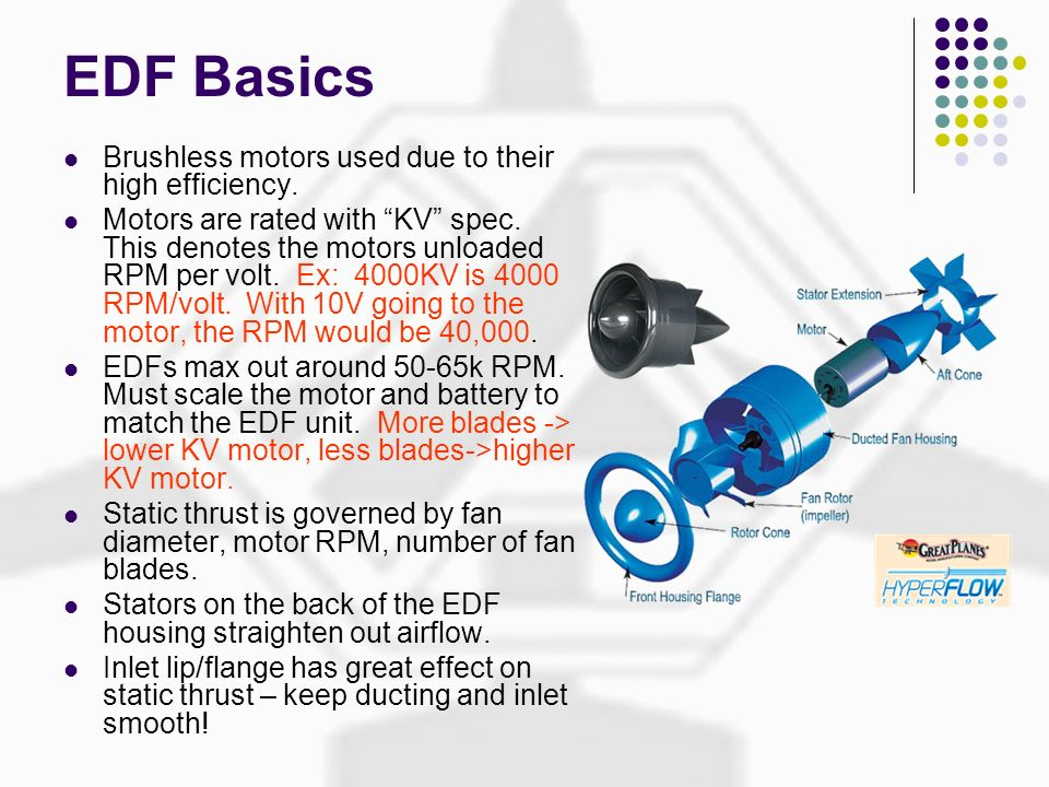 EDF Basics Brushless motors used due to their high efficiency.