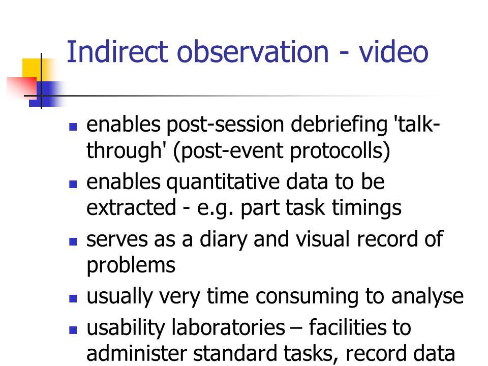 Indirect observation - video